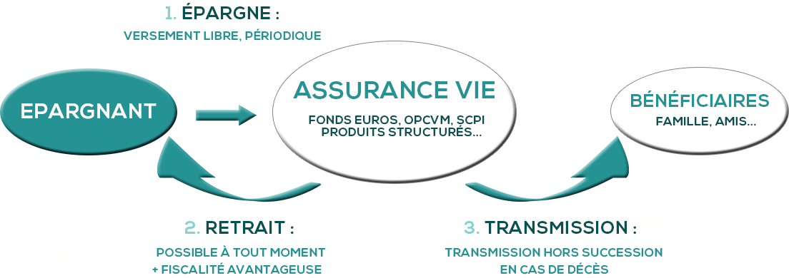 assurance-images-et-photos